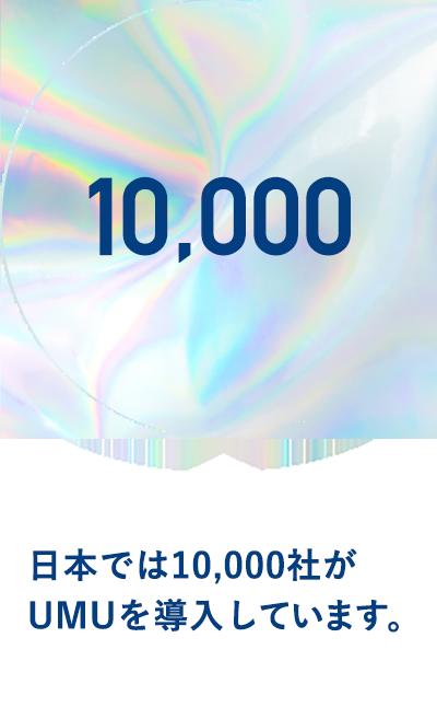 日本では7000社がUMUを導入しています